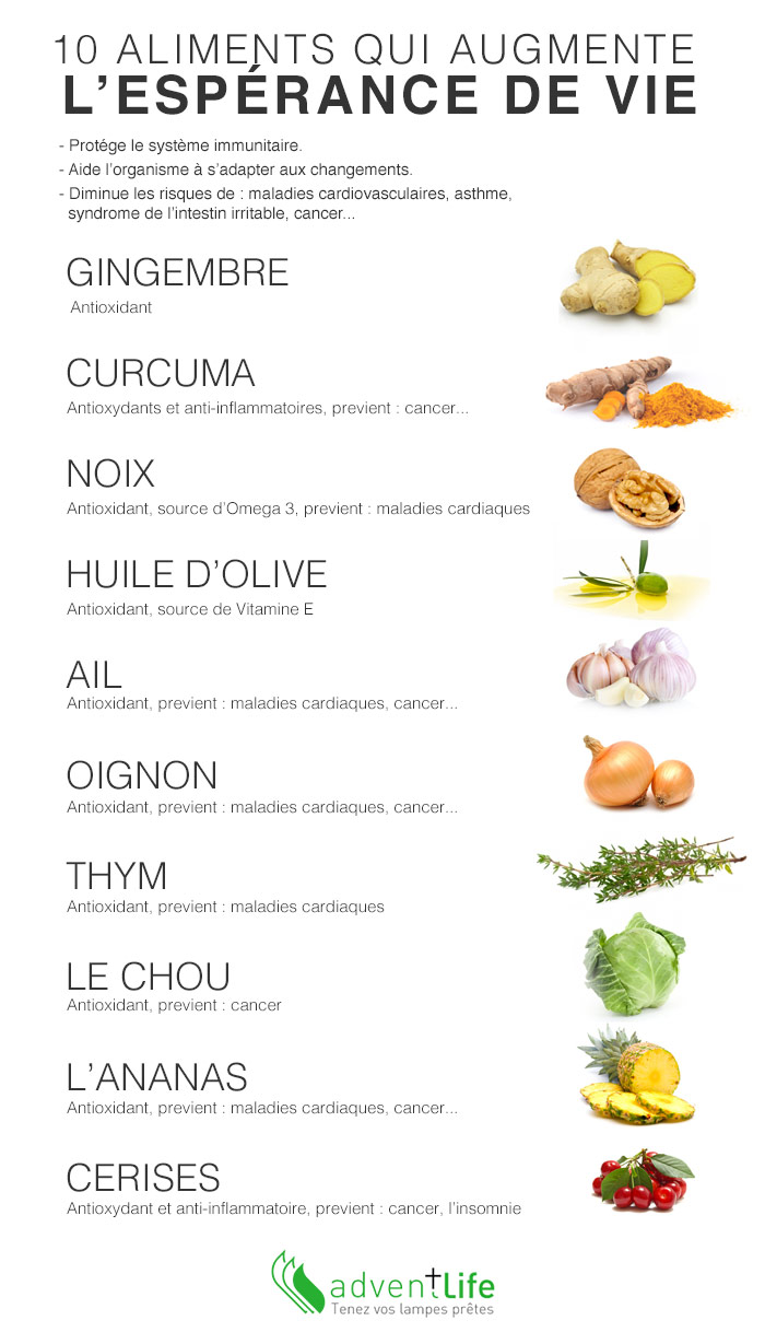 10-aliments